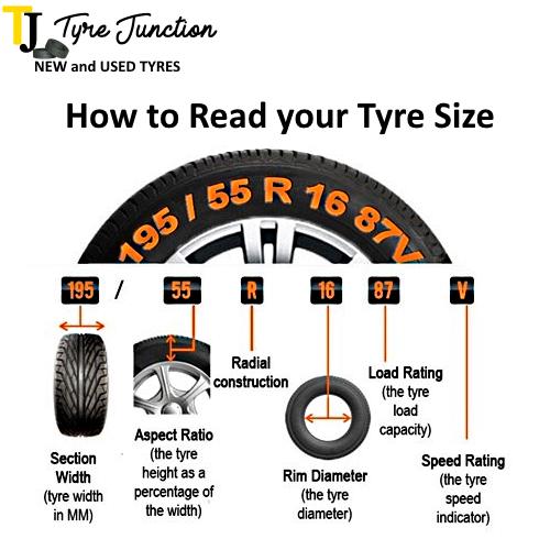 tyre_sizes info